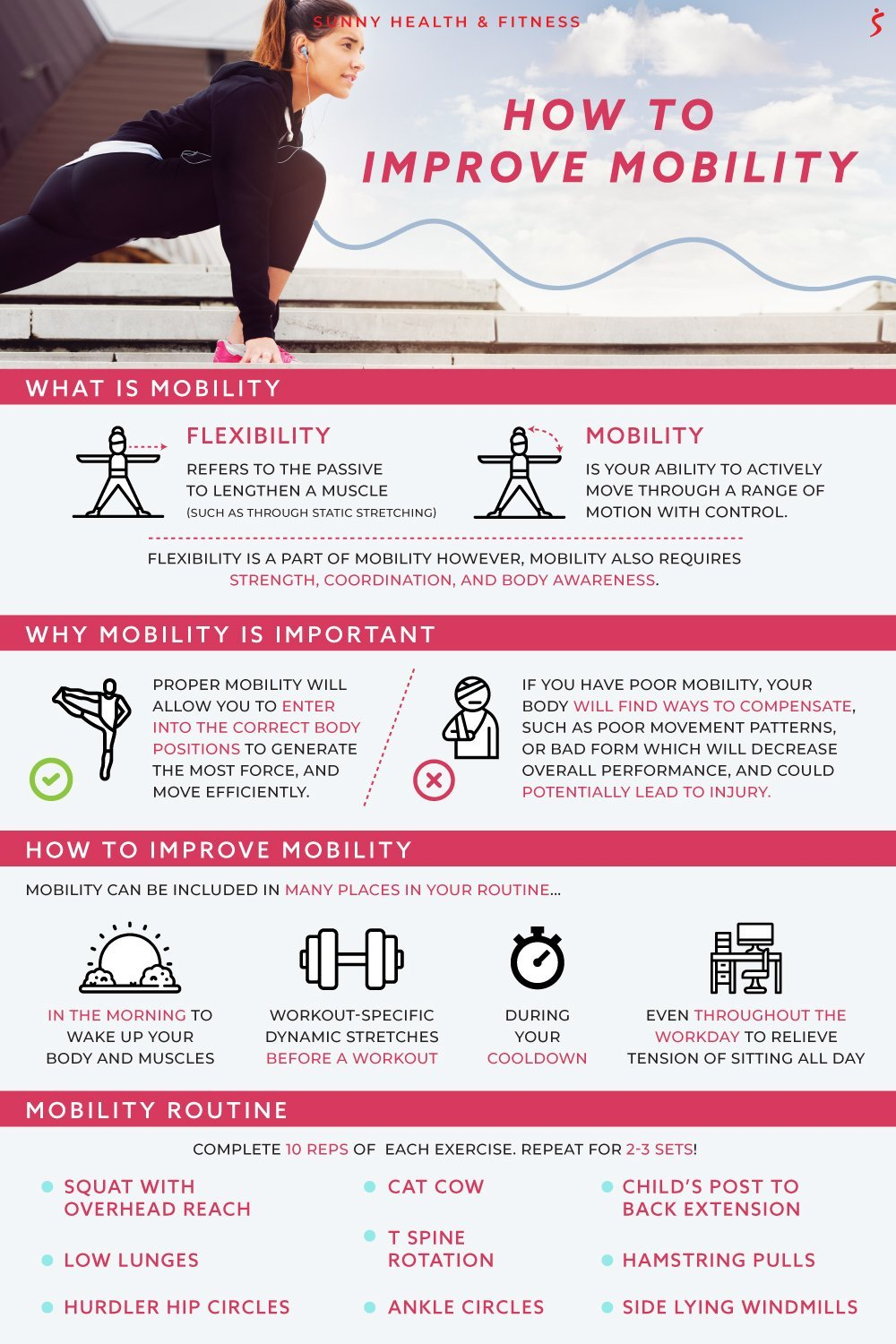 mobility training infographic