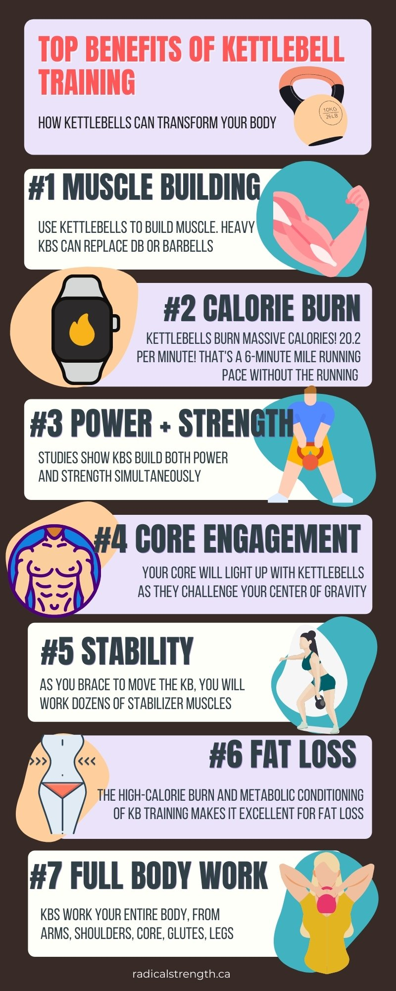 kettlebell swings benefits
